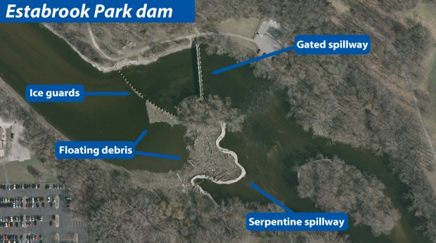 The dam's major structures are labeled in this photo. The dam accumulates floating debris field upstream and the riverbed has been found to contain hazardous chemicals.